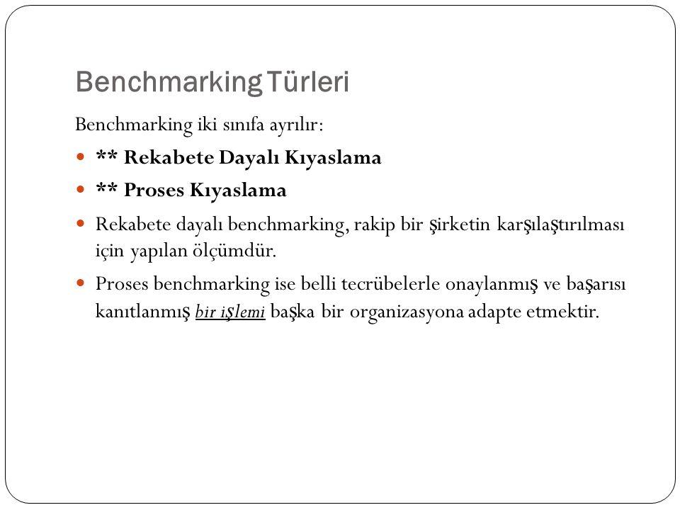 Benchmarking Türleri Benchmarking iki sınıfa ayrılır: