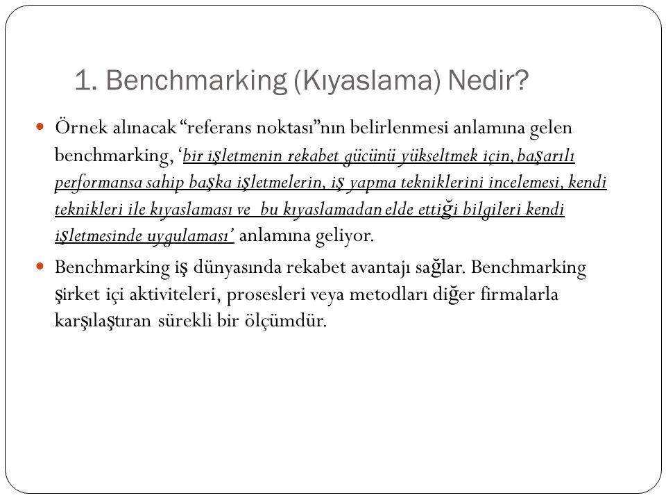 1. Benchmarking (Kıyaslama) Nedir