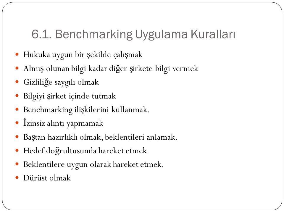 6.1. Benchmarking Uygulama Kuralları