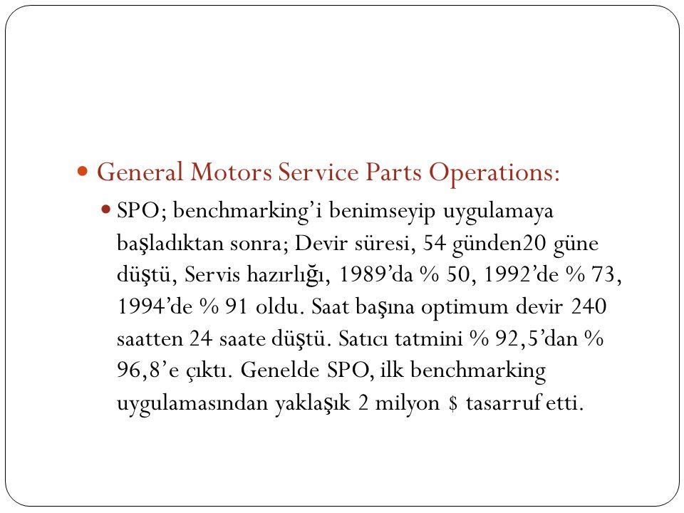 General Motors Service Parts Operations:
