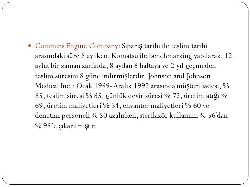 Cummins Engine Company: Sipariş tarihi ile teslim tarihi arasındaki süre 8 ay iken, Komatsu ile benchmarking yapılarak, 12 aylık bir zaman zarfında, 8 aydan 8 haftaya ve 2 yıl geçmeden teslim süresini 8 güne indirmişlerdir.