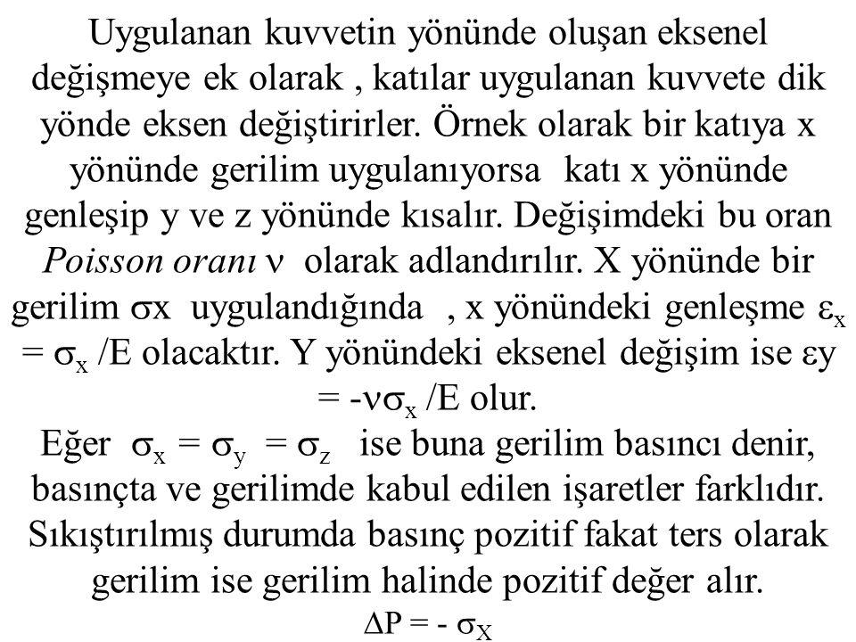 Uygulanan kuvvetin yönünde oluşan eksenel değişmeye ek olarak , katılar uygulanan kuvvete dik yönde eksen değiştirirler. Örnek olarak bir katıya x yönünde gerilim uygulanıyorsa katı x yönünde genleşip y ve z yönünde kısalır. Değişimdeki bu oran Poisson oranı  olarak adlandırılır. X yönünde bir gerilim x uygulandığında , x yönündeki genleşme x = x /E olacaktır. Y yönündeki eksenel değişim ise y = -x /E olur.
