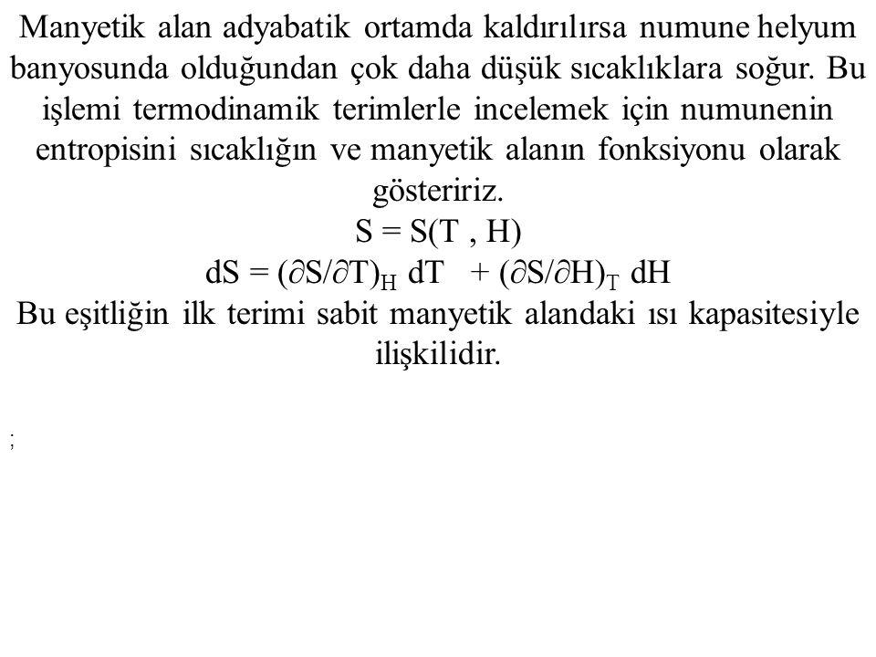 dS = (S/T)H dT + (S/H)T dH