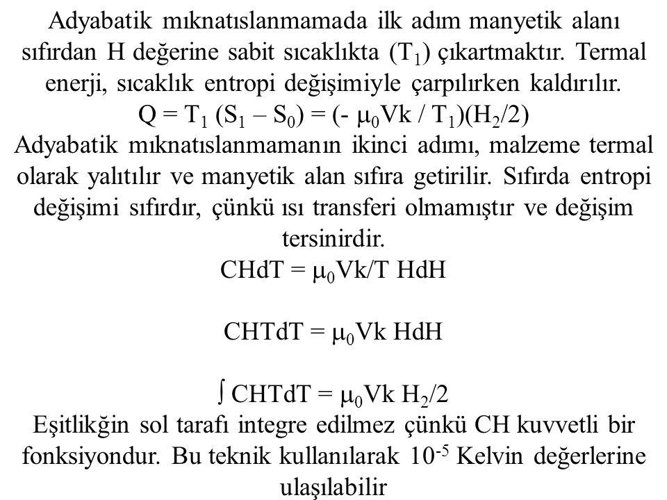 Q = T1 (S1 – S0) = (- 0Vk / T1)(H2/2)