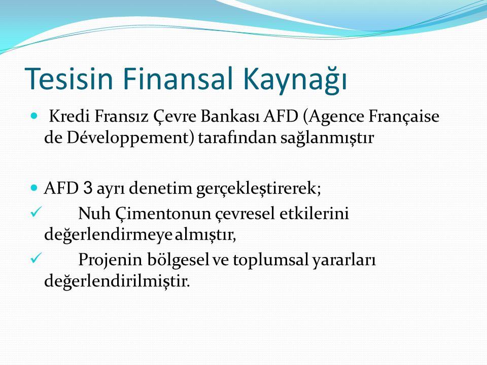Tesisin Finansal Kaynağı