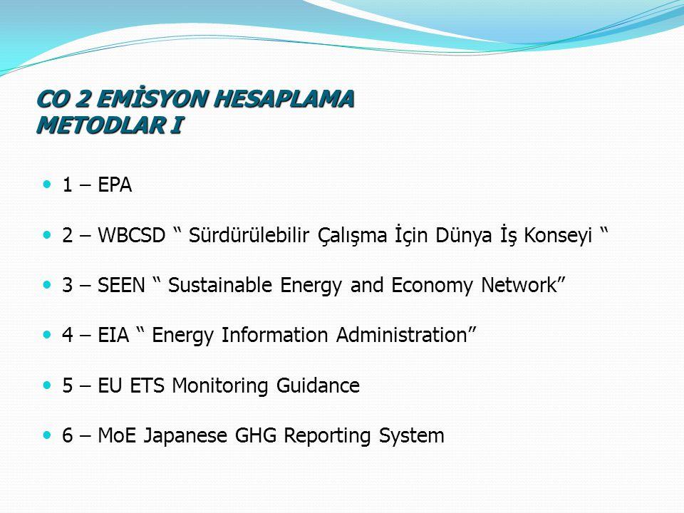 CO 2 EMİSYON HESAPLAMA METODLAR I