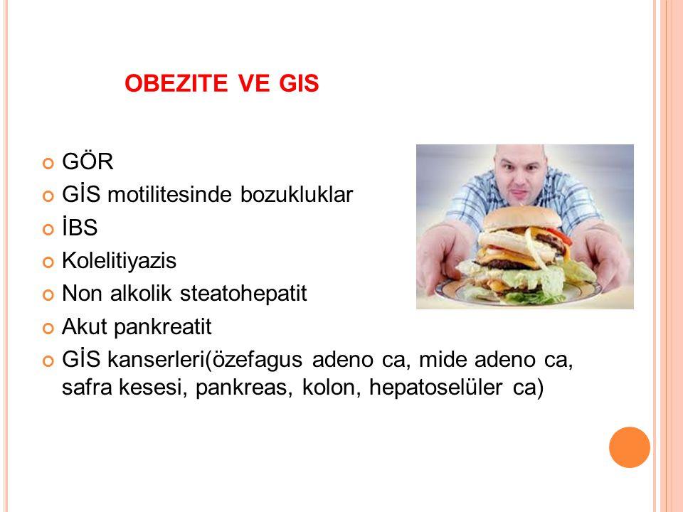 obezite ve gis GÖR GİS motilitesinde bozukluklar İBS Kolelitiyazis
