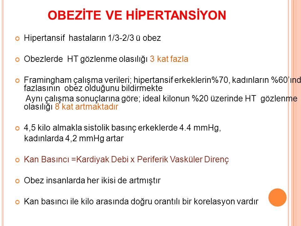 OBEZİTE VE HİPERTANSİYON