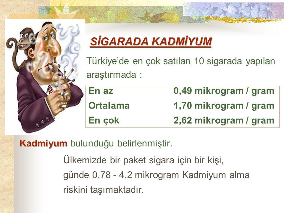 SİGARADA KADMİYUM Türkiye'de en çok satılan 10 sigarada yapılan