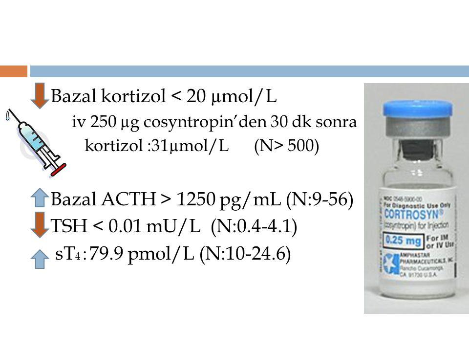 Bazal kortizol < 20 µmol/L