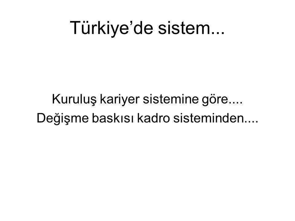 Türkiye'de sistem... Kuruluş kariyer sistemine göre....