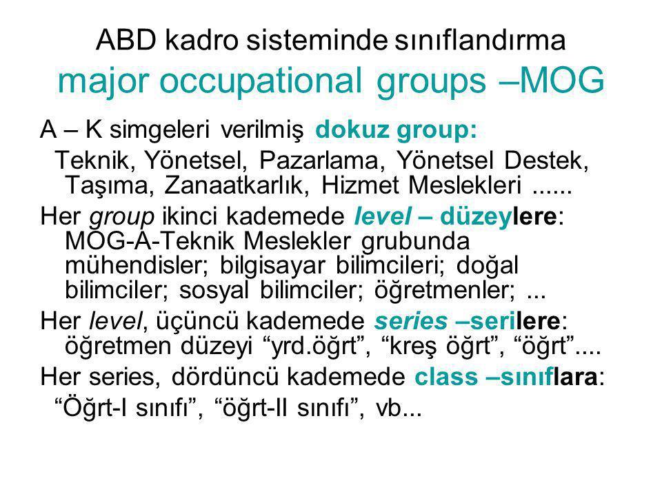 ABD kadro sisteminde sınıflandırma major occupational groups –MOG
