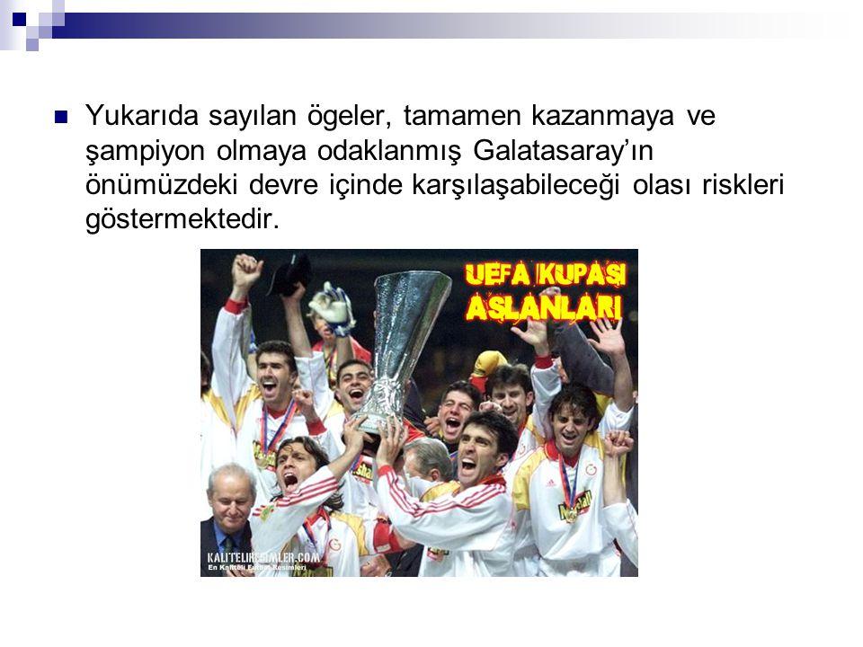 Yukarıda sayılan ögeler, tamamen kazanmaya ve şampiyon olmaya odaklanmış Galatasaray'ın önümüzdeki devre içinde karşılaşabileceği olası riskleri göstermektedir.