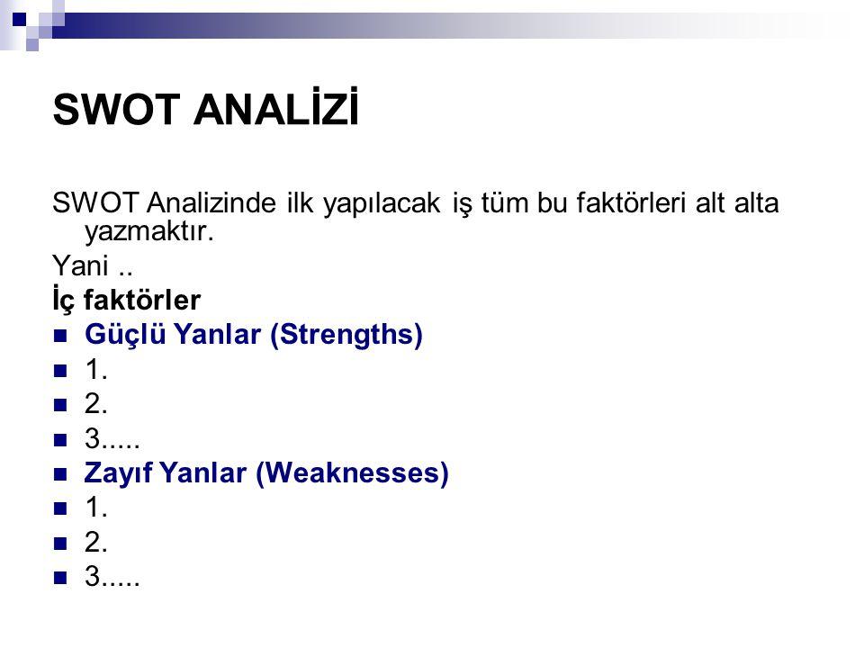 SWOT ANALİZİ SWOT Analizinde ilk yapılacak iş tüm bu faktörleri alt alta yazmaktır. Yani .. İç faktörler.