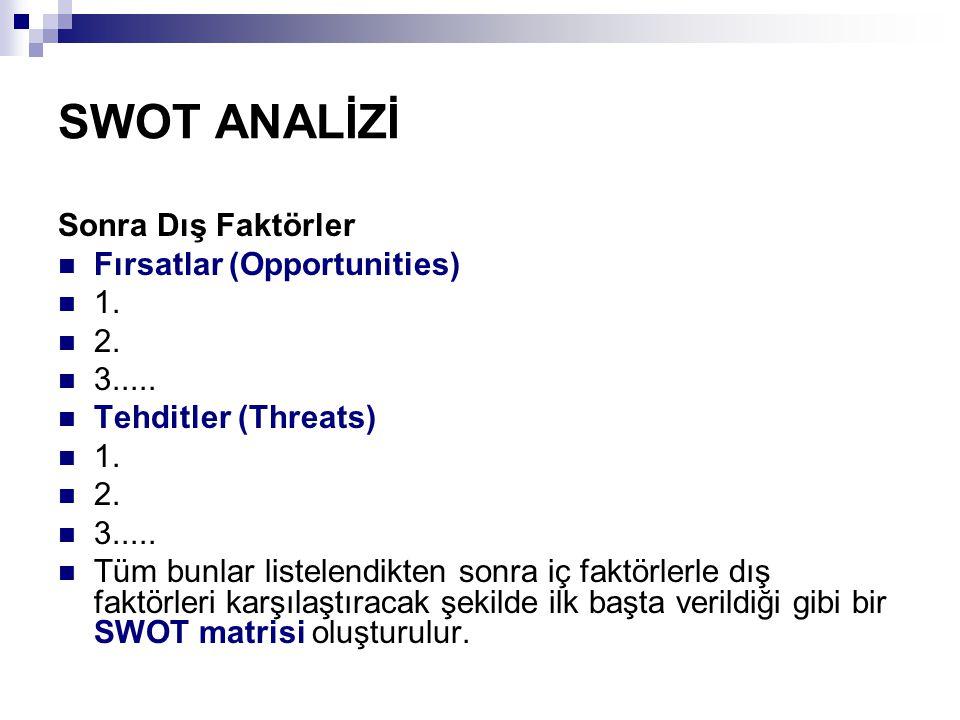 SWOT ANALİZİ Sonra Dış Faktörler Fırsatlar (Opportunities) 1. 2.