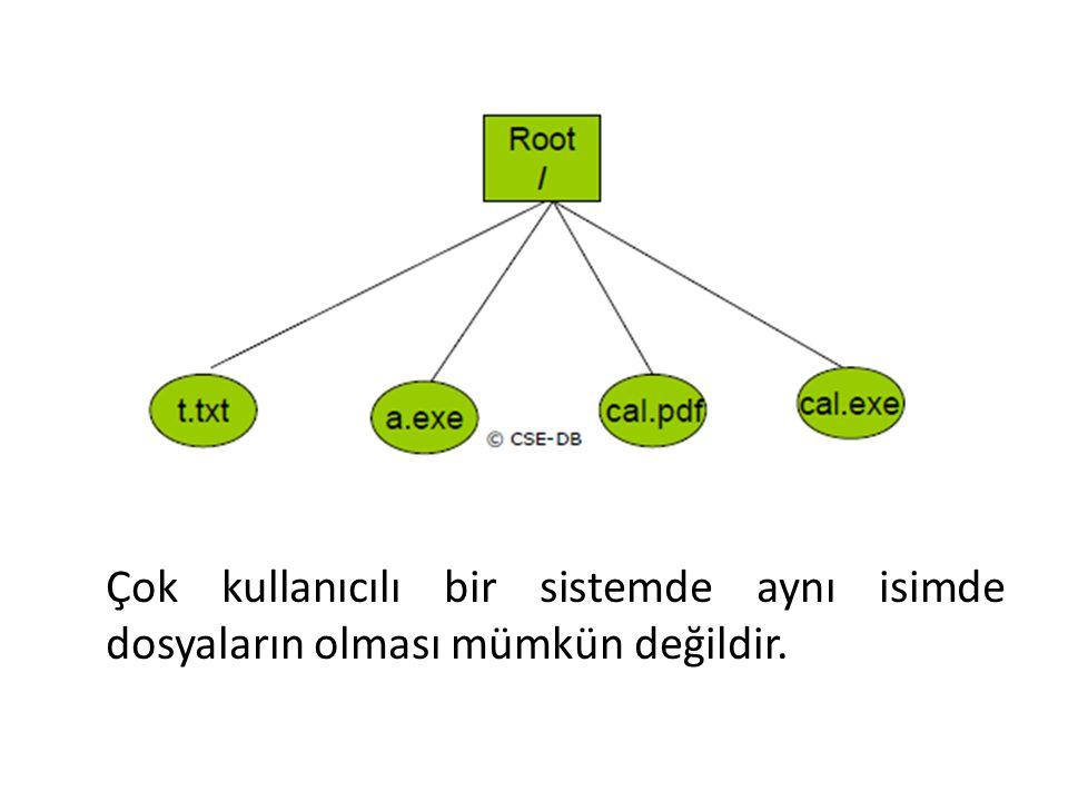 Çok kullanıcılı bir sistemde aynı isimde dosyaların olması mümkün değildir.