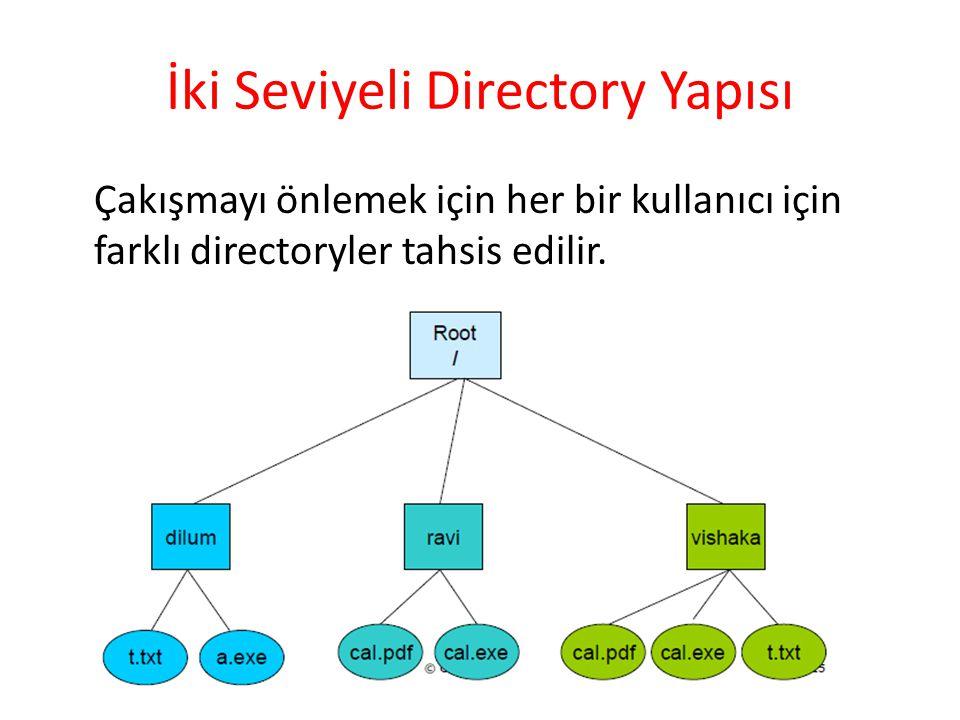 İki Seviyeli Directory Yapısı