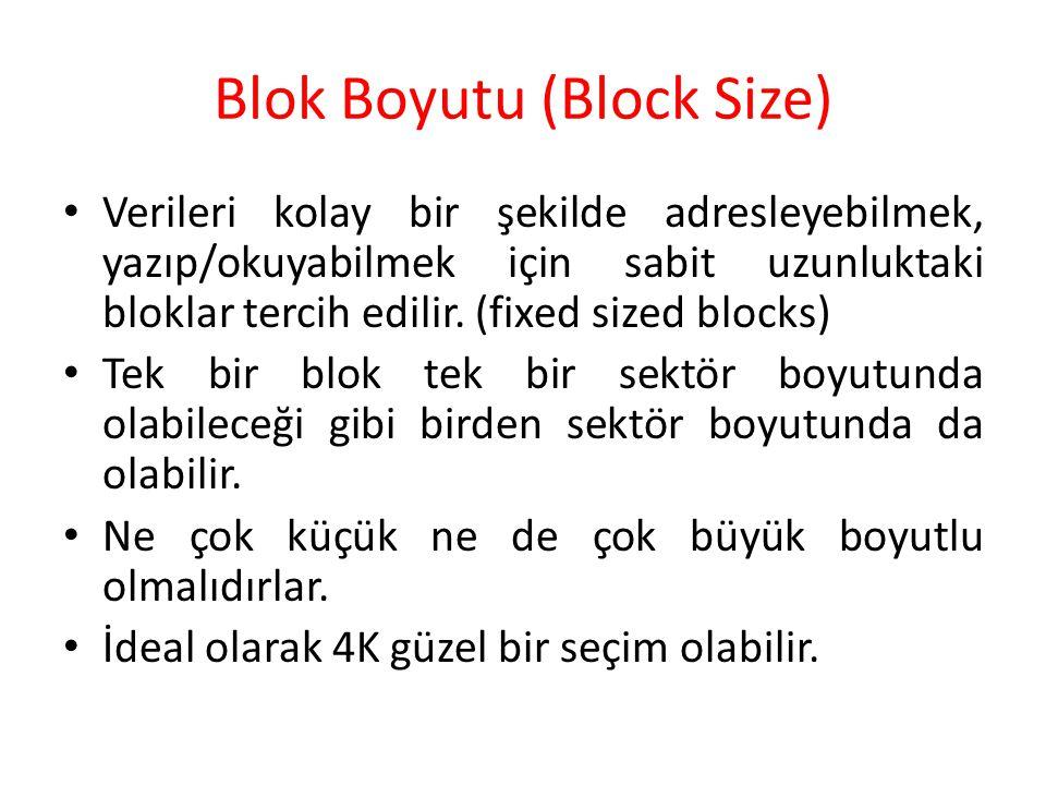 Blok Boyutu (Block Size)