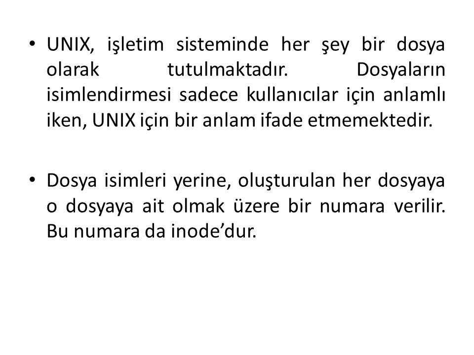 UNIX, işletim sisteminde her şey bir dosya olarak tutulmaktadır