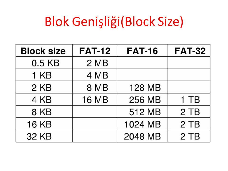 Blok Genişliği(Block Size)