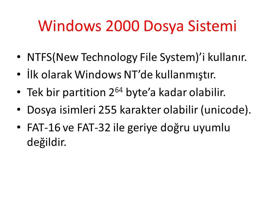 Windows 2000 Dosya Sistemi NTFS(New Technology File System)'i kullanır. İlk olarak Windows NT'de kullanmıştır.