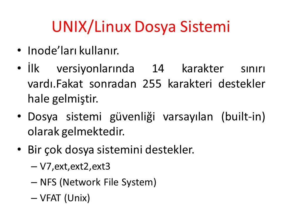UNIX/Linux Dosya Sistemi