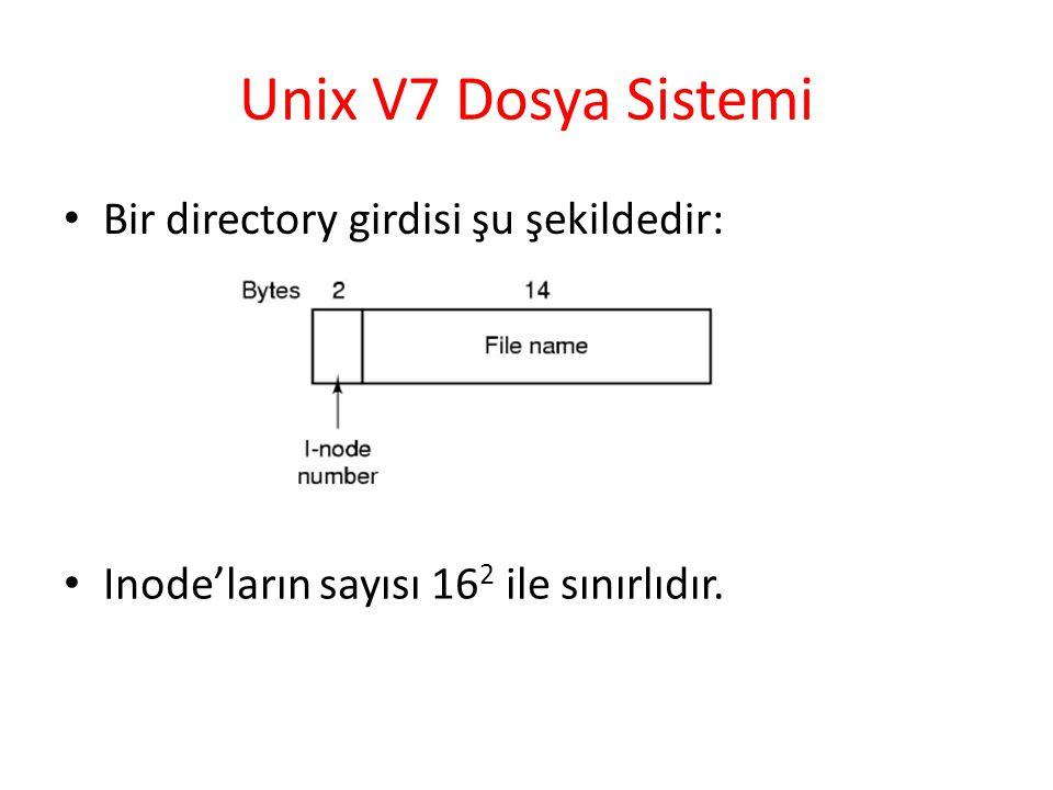 Unix V7 Dosya Sistemi Bir directory girdisi şu şekildedir:
