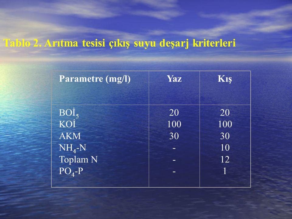 Tablo 2. Arıtma tesisi çıkış suyu deşarj kriterleri