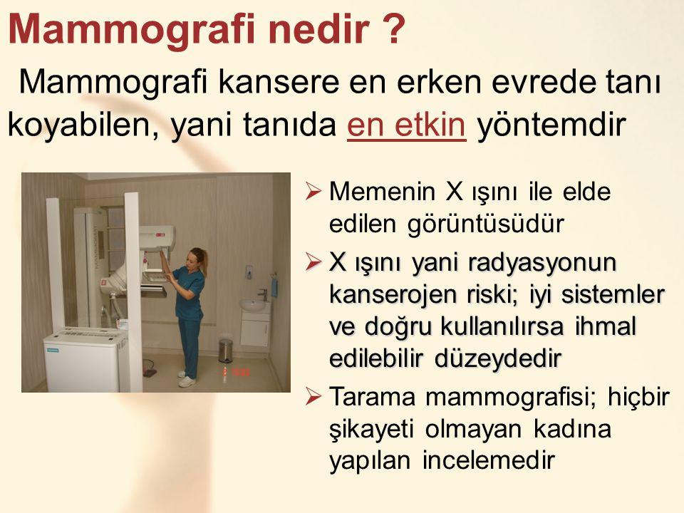 Mammografi nedir Mammografi kansere en erken evrede tanı koyabilen, yani tanıda en etkin yöntemdir