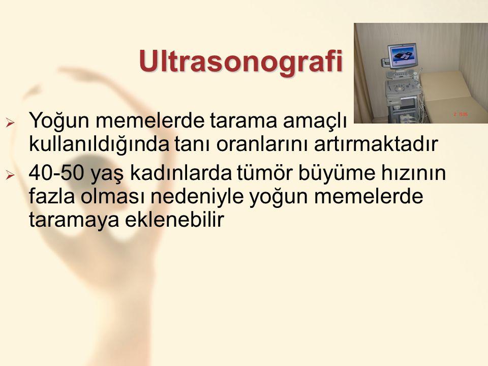 Ultrasonografi Yoğun memelerde tarama amaçlı kullanıldığında tanı oranlarını artırmaktadır.