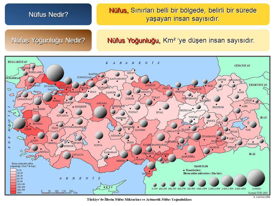 Nüfus Yoğunluğu, Km² 'ye düşen insan sayısıdır.