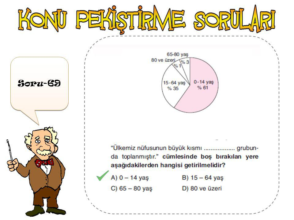 Soru-69