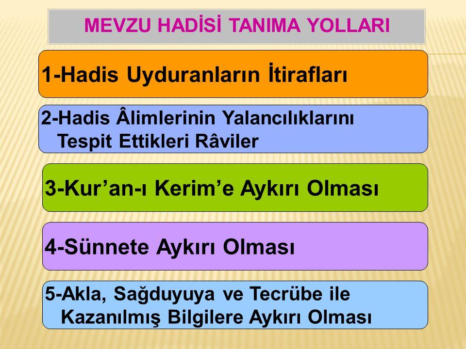 MEVZU HADİSİ TANIMA YOLLARI