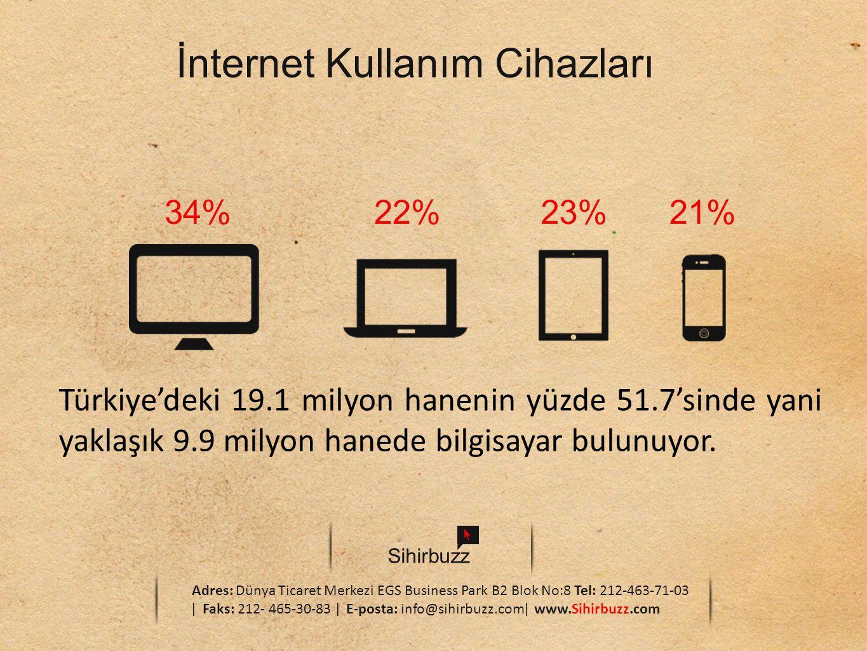 İnternet Kullanım Cihazları