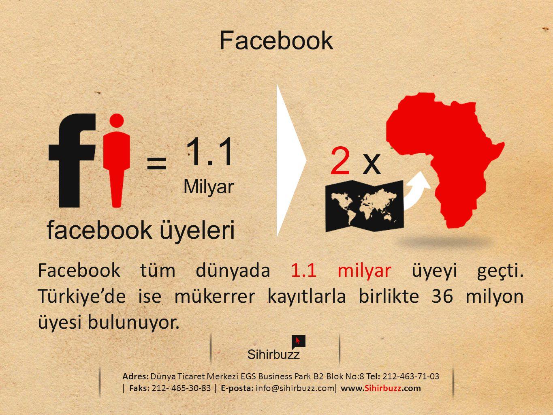 1.1 2 x = Facebook facebook üyeleri