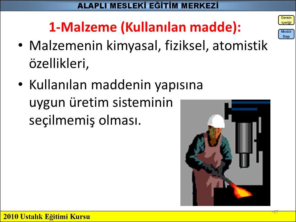 1-Malzeme (Kullanılan madde):