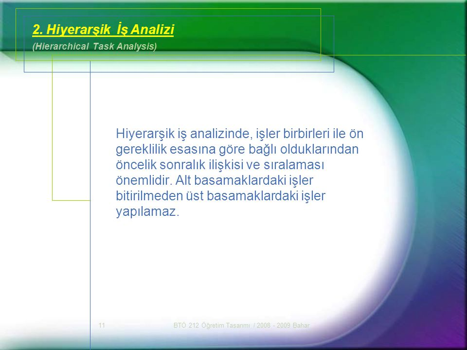 2. Hiyerarşik İş Analizi (Hierarchical Task Analysis)