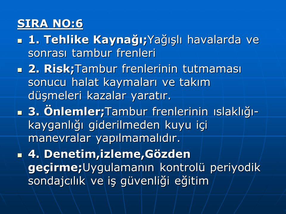 SIRA NO:6 1. Tehlike Kaynağı;Yağışlı havalarda ve sonrası tambur frenleri.