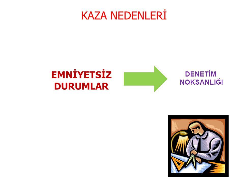 KAZA NEDENLERİ EMNİYETSİZ DURUMLAR DENETİM NOKSANLIĞI 31