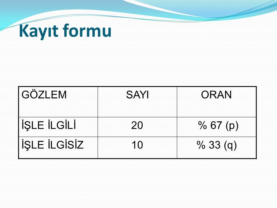 Kayıt formu GÖZLEM SAYI ORAN İŞLE İLGİLİ 20 % 67 (p) İŞLE İLGİSİZ 10