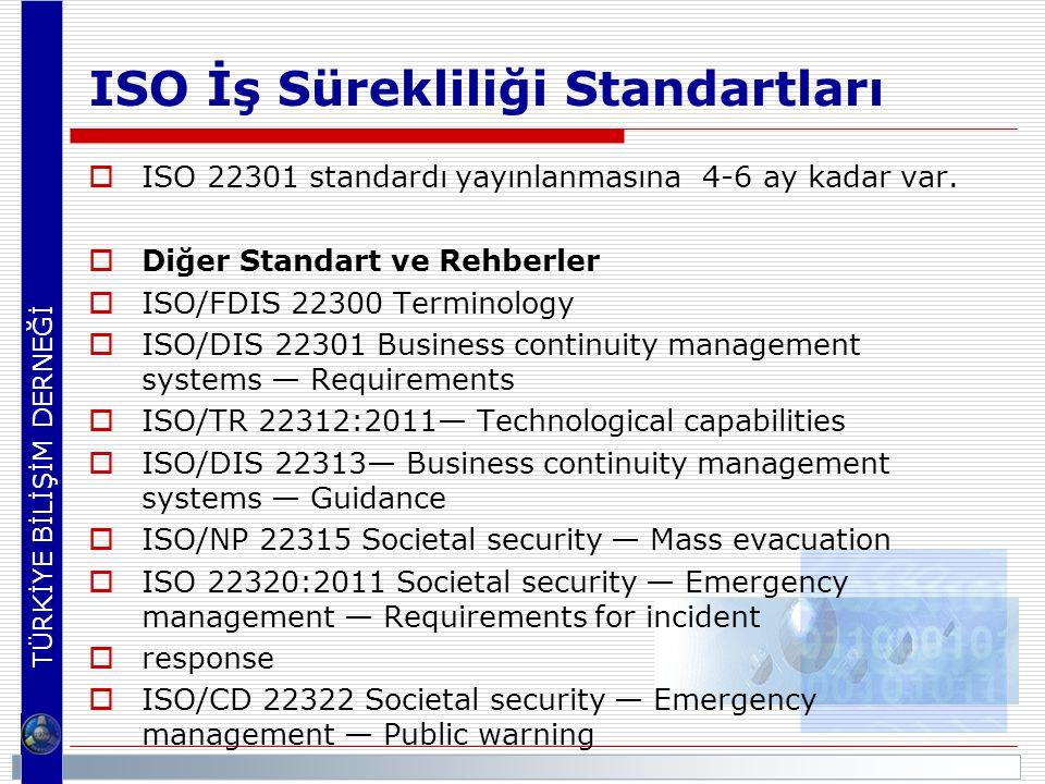ISO İş Sürekliliği Standartları