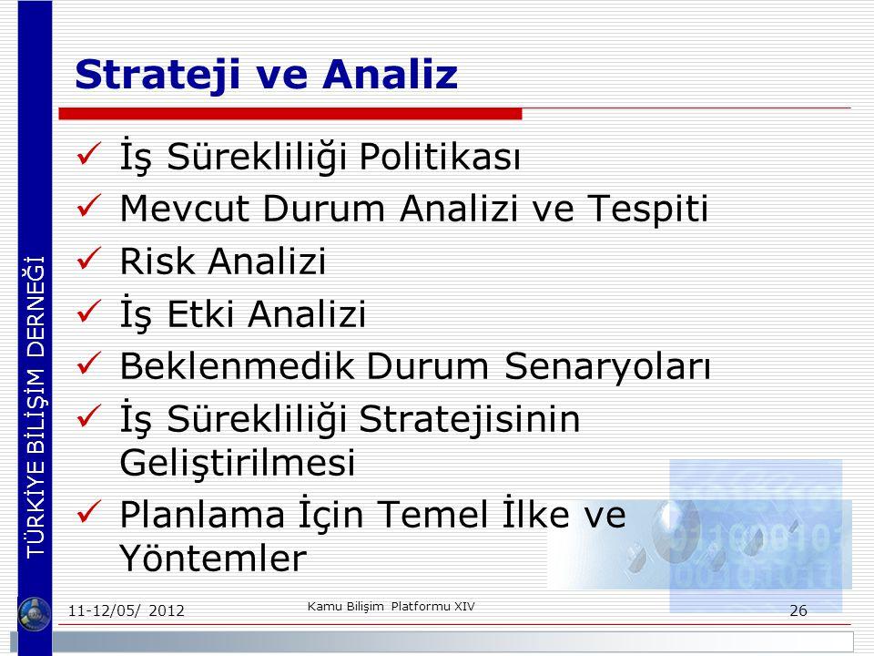 Strateji ve Analiz İş Sürekliliği Politikası