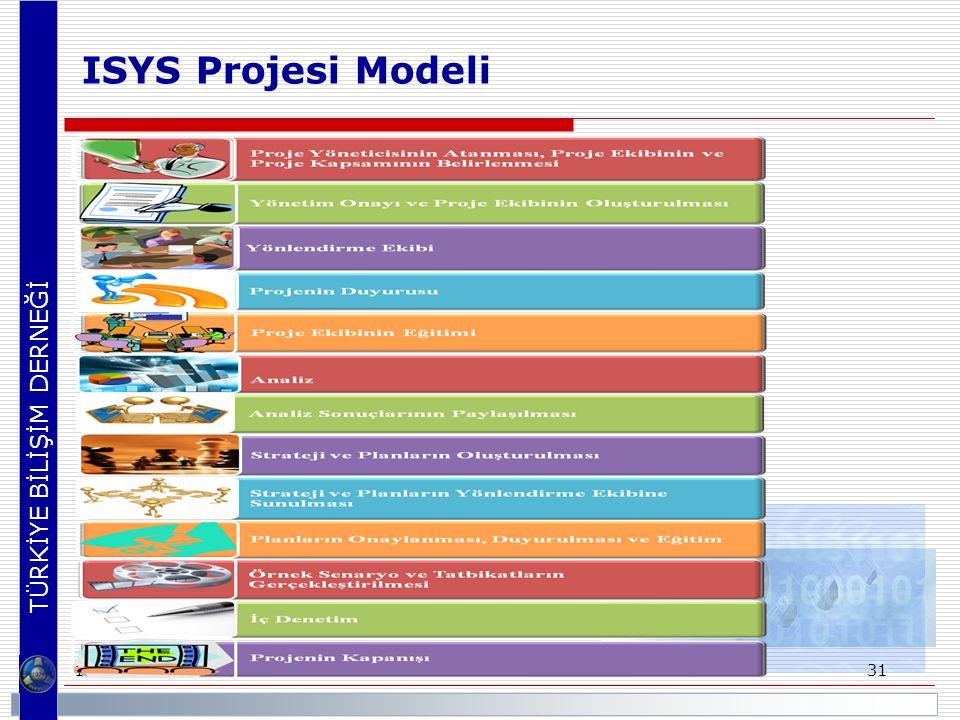 ISYS Projesi Modeli 11-12/05/ 2012 Kamu Bilişim Platformu XIV