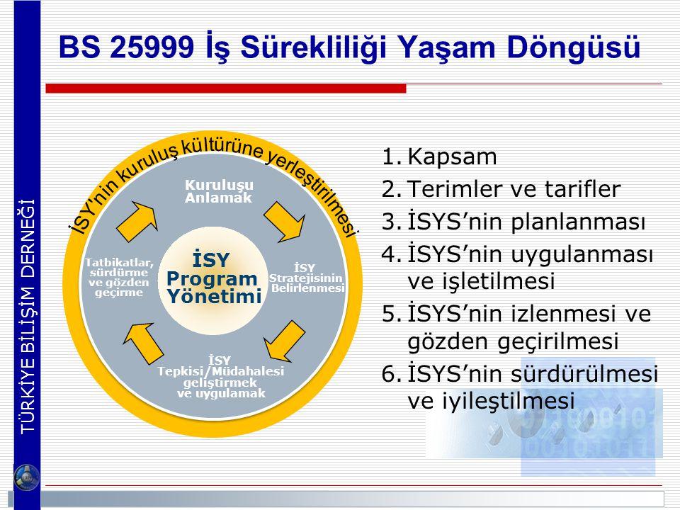 BS 25999 İş Sürekliliği Yaşam Döngüsü