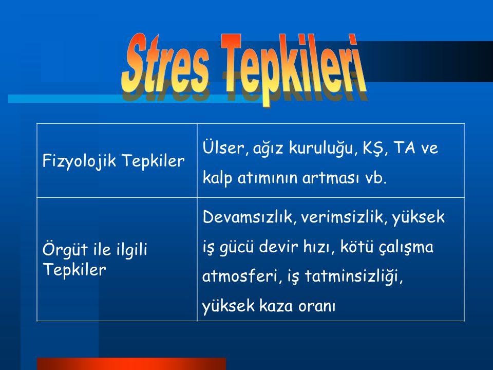 Stres Tepkileri Fizyolojik Tepkiler. Ülser, ağız kuruluğu, KŞ, TA ve kalp atımının artması vb. Örgüt ile ilgili Tepkiler.