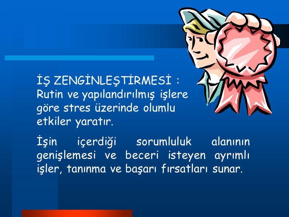 İŞ ZENGİNLEŞTİRMESİ : Rutin ve yapılandırılmış işlere. göre stres üzerinde olumlu. etkiler yaratır.