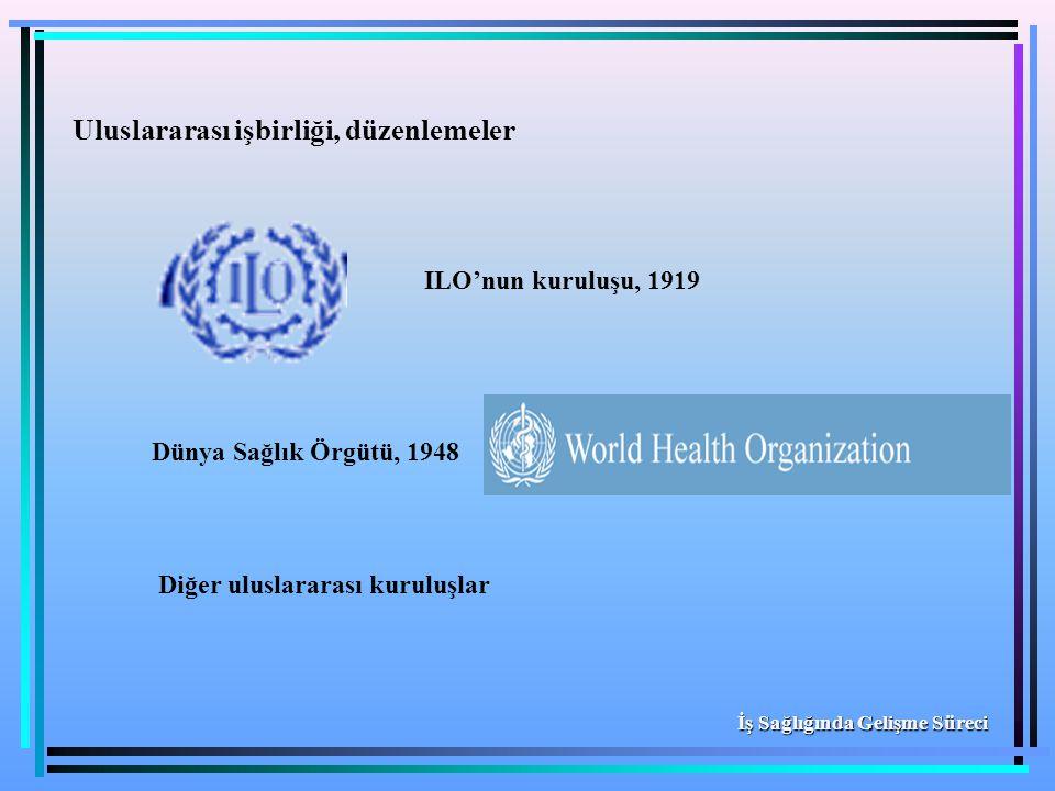 Uluslararası işbirliği, düzenlemeler