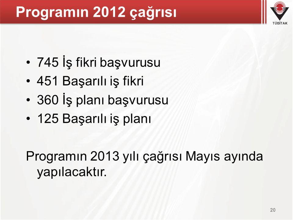 Programın 2012 çağrısı 745 İş fikri başvurusu 451 Başarılı iş fikri