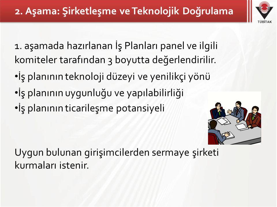 2. Aşama: Şirketleşme ve Teknolojik Doğrulama
