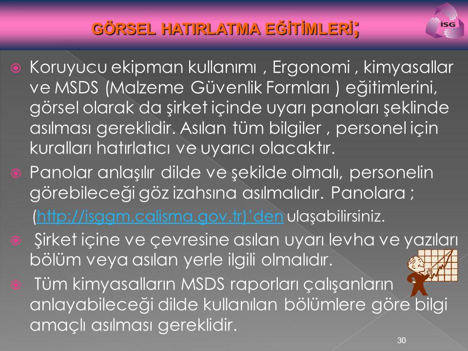 GÖRSEL HATIRLATMA EĞİTİMLERİ;